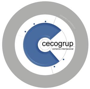 Cecogrup