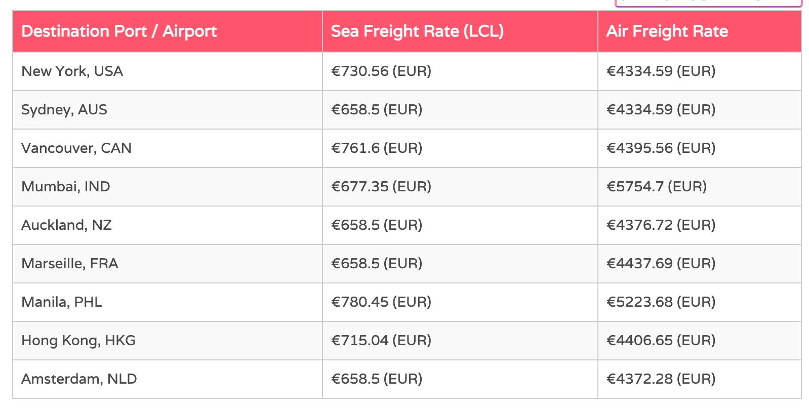 precios de transporte en importación desde Reino Unido
